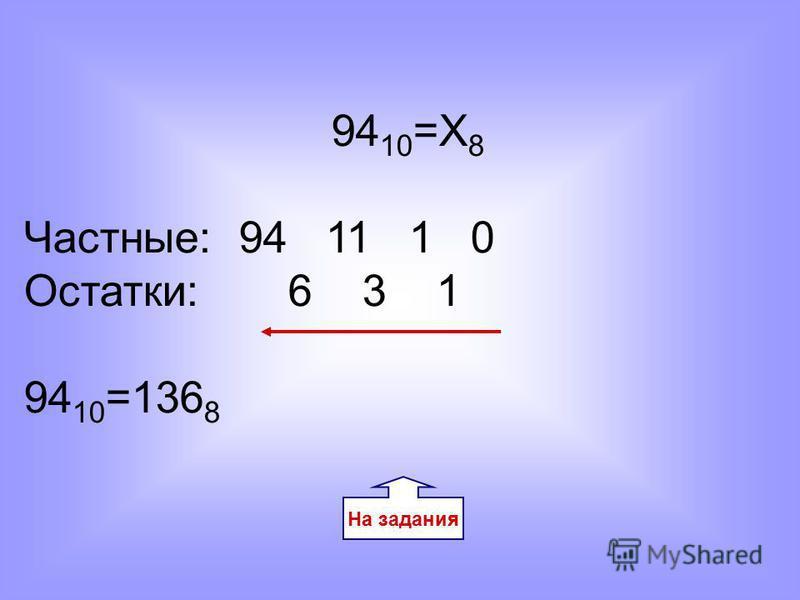 94 10 =Х 8 Частные: 94 11 1 0 Остатки: 6 3 1 94 10 =136 8 На задания