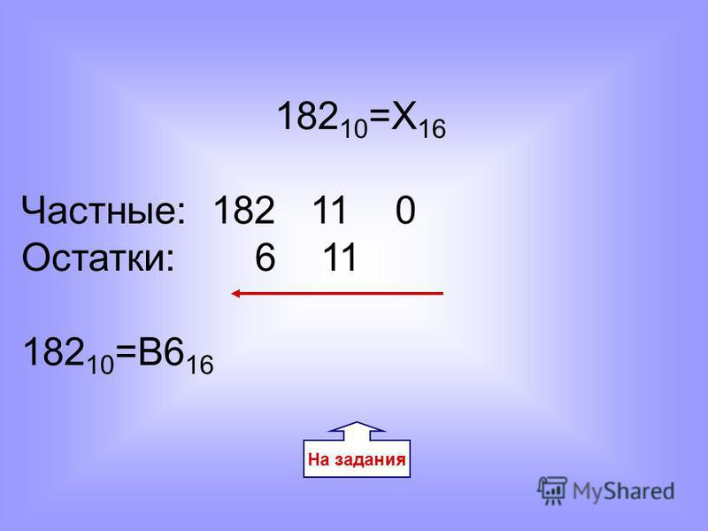 182 10 =Х 16 Частные: 182 11 0 Остатки: 6 11 182 10 =B6 16 На задания