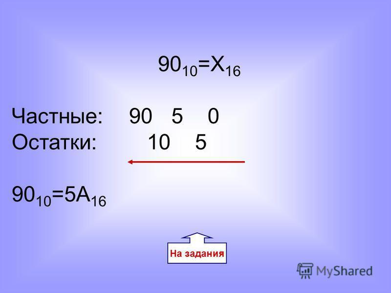 90 10 =Х 16 Частные: 90 5 0 Остатки: 10 5 90 10 =5A 16 На задания