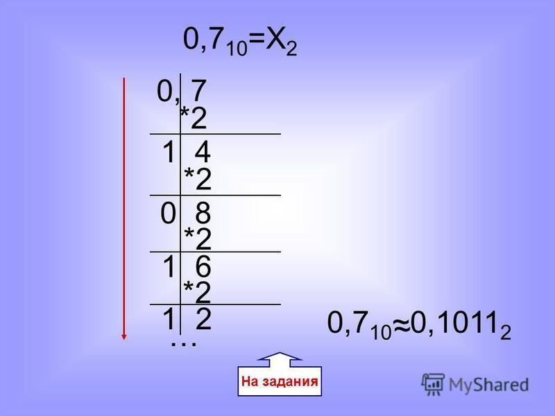 0,7 10 =Х 2 *2 0, 7 *2 1 4 *2 0 8 1 6 1 2 … 0,7 10 ~0,1011 2 ~ На задания