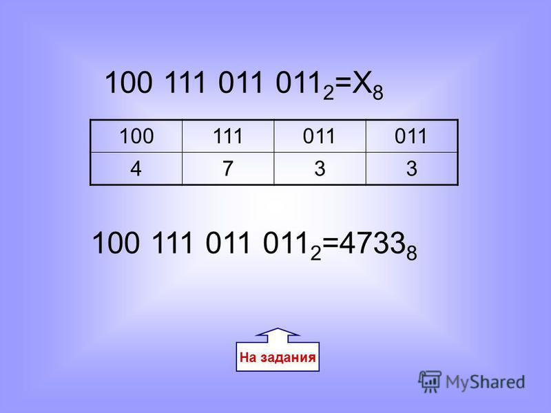 100 111 011 011 2 =Х 8 100111011 4733 100 111 011 011 2 =4733 8