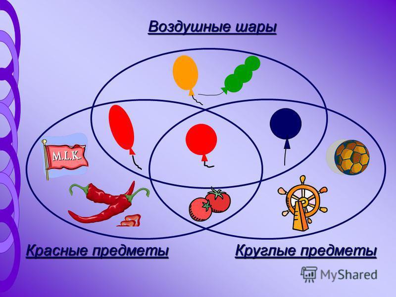 Воздушные шары Круглые предметы Красные предметы