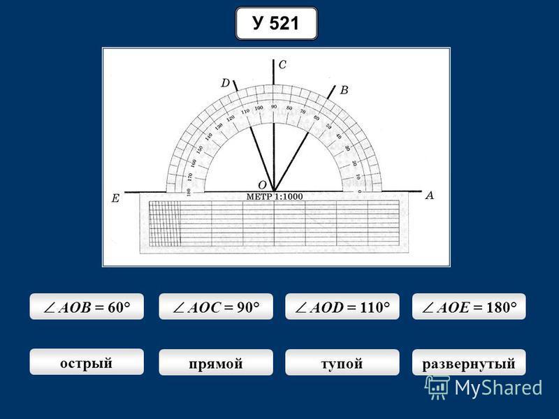 AOB = 60° AOC = 90° AOD = 110° AOE = 180° острый прямой тупой развернутый У 521