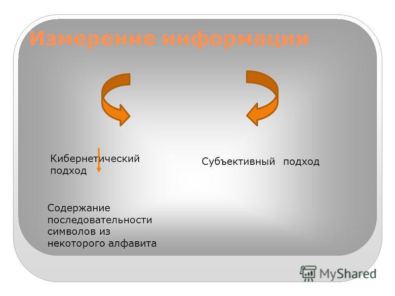 Измерение информации Кибернетический подход Субъективный подход Содержание последовательности символов из некоторого алфавита