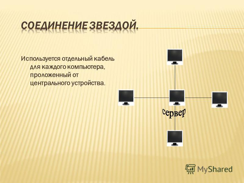 Используется отдельный кабель для каждого компьютера, проложенный от центрального устройства.