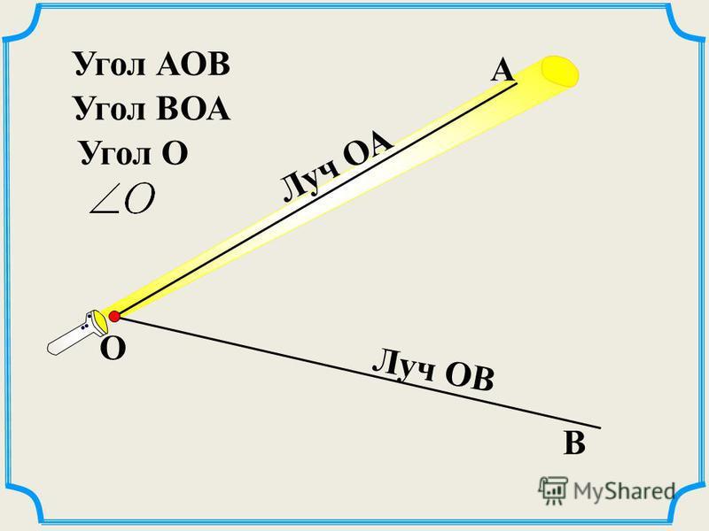 Геометрические фигуры Углы -острые -тупые -прямые -развернутые