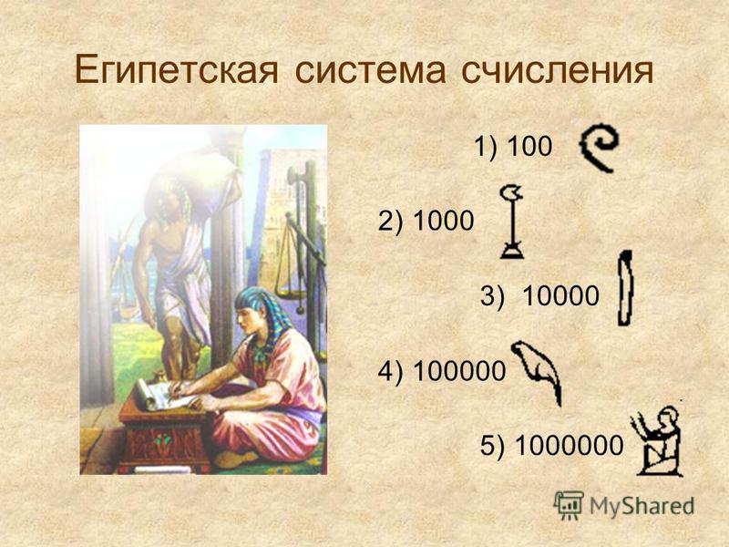Египетская система счисления 1) 100 2) 1000 3) 10000 4) 100000 5) 1000000