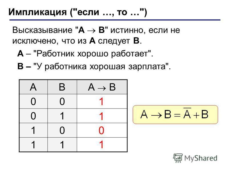 Импликация (если …, то …) Высказывание A B истинно, если не исключено, что из А следует B. A – Работник хорошо работает. B – У работника хорошая зарплата. ABА B 00 01 10 11 1 1 1 0