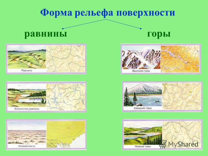 Форма рельефа поверхности горы равнины
