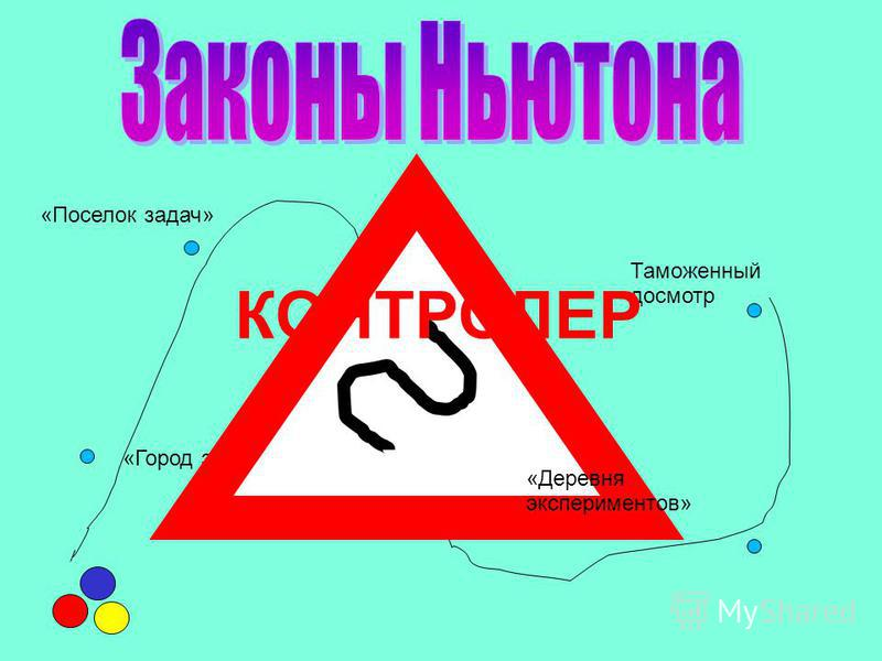 «Город законов» «Поселок задач» «Деревня экспериментов» Таможенный досмотр КОНТРОЛЕР