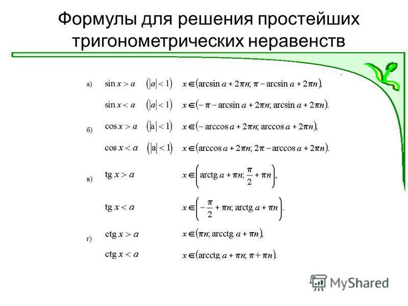 Формулы для решения простейших тригонометрических неравенств