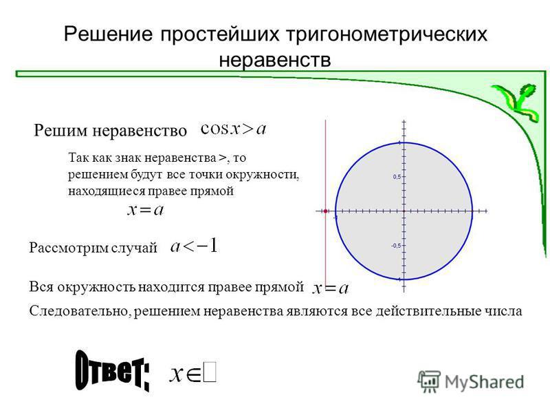 Решение простейших тригонометрических неравенств Решим неравенство Рассмотрим случай Так как знак неравенства >, то решением будут все точки окружности, находящиеся правее прямой Вся окружность находится правее прямой Следовательно, решением неравенс
