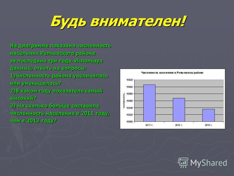 Будь внимателен! На диаграмме показана численность населения Репьевского района за последние три года. Используя данные, ответь на вопросы: 1)Численность района увеличилась или уменьшилась? 2)В каком году показатель самый высокий? 3) На сколько больш