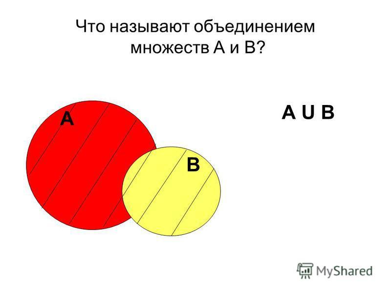 Что называют объединением множеств А и В? А В А U В