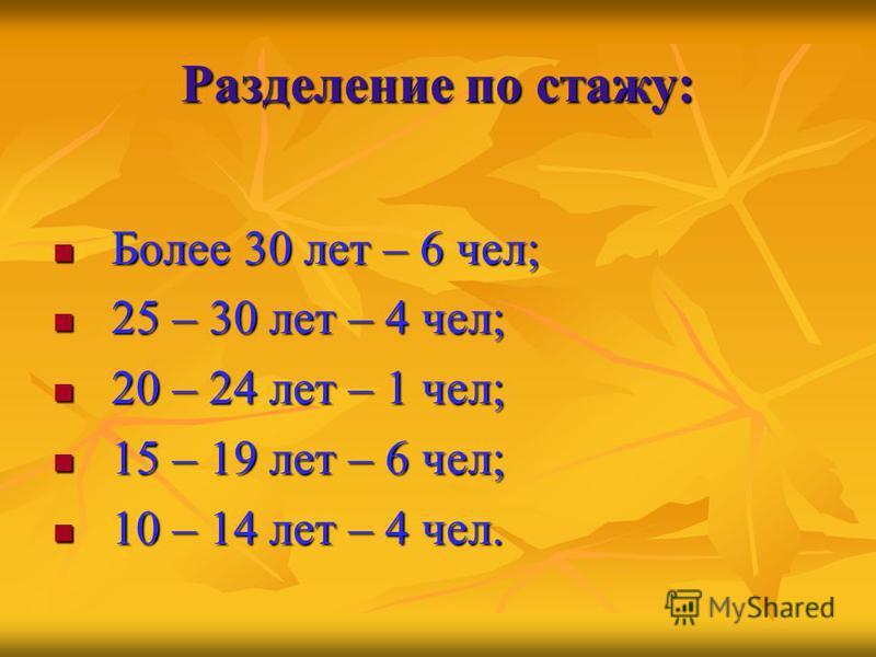 Разделение по стажу: Более 30 лет – 6 чел; 25 – 30 лет – 4 чел; 20 – 24 лет – 1 чел; 15 – 19 лет – 6 чел; 10 – 14 лет – 4 чел.