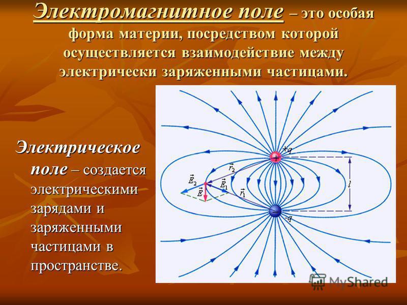 Электромагнитное поле – это особая форма материи, посредством которой осуществляется взаимодействие между электрически заряженными частицами. Электрическое поле – создается электрическими зарядами и заряженными частицами в пространстве.
