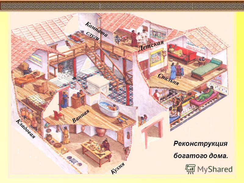 Кухня Ванная Кладовая Спальня Комната слуги Детская Реконструкция богатого дома.