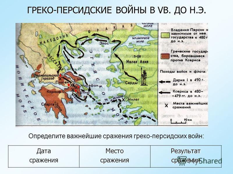 ДАРИЙ I МИЛЬТИАД. ДАРИЙ I МИЛЬТИАД. Царь Персии в 522 – 485 гг. до н.э. Желая наказать афинян, поддержавших антиперсидское восстание в Малой Азии, Дарий в 490 г.до н.э. отправил войско в Аттику. Царь Персии в 522 – 485 гг. до н.э. Желая наказать афин
