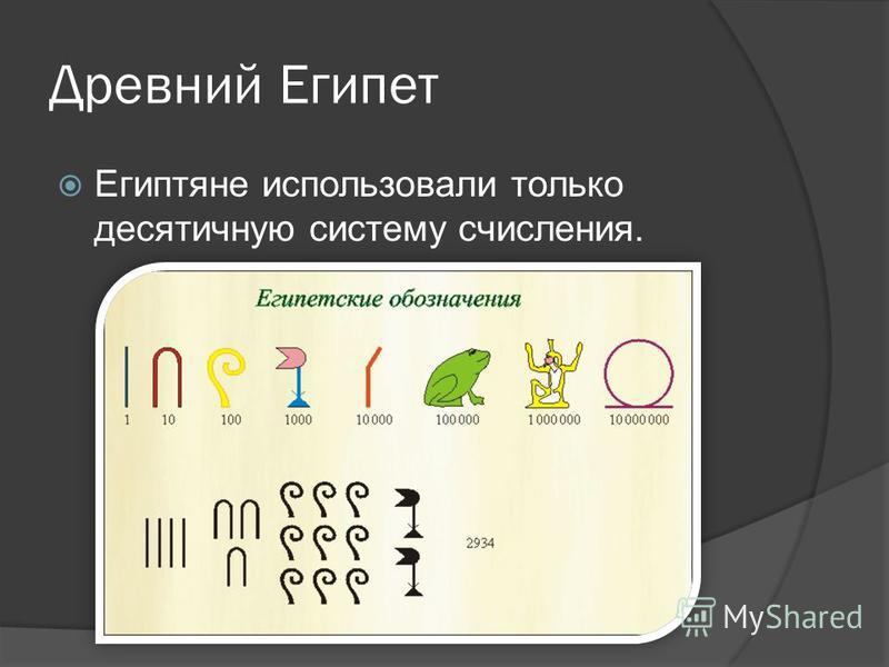Древний Египет Египтяне использовали только десятичную систему счисления.