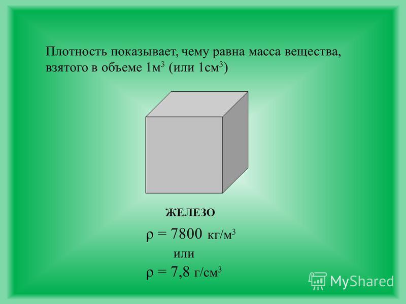 ρ – плотность вещества, [ ] кг/м 3 ρ = m V m V ρ m = ρV V = m/ρ Определение: Плотность - это физическая величина, равная отношению массы тела к его объему.