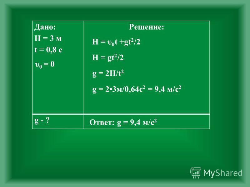 По страницам физики 1234 34