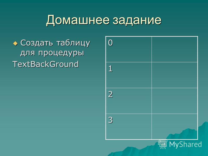 Домашнее задание Создать таблицу для процедуры Создать таблицу для процедурыTextBackGround 0 1 2 3