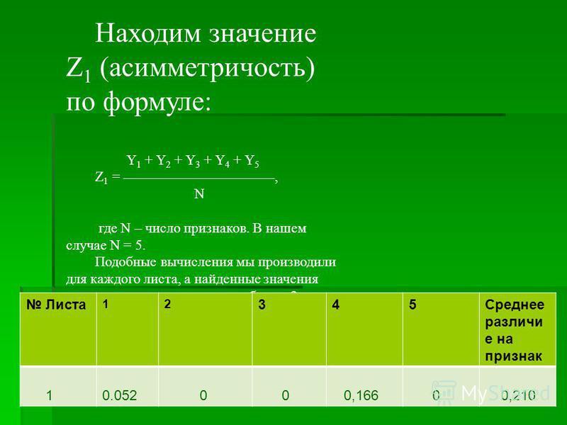 Находим значение Z 1 (асимметричность) по формуле: Y 1 + Y 2 + Y 3 + Y 4 + Y 5 Z 1 = ________________________________, N где N – число признаков. В нашем случае N = 5. Подобные вычисления мы производили для каждого листа, а найденные значения заносил