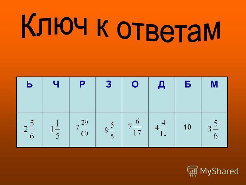 В русском языке это слово появилось в VIII веке. Оно происходит от глагола «дробить» - разбивать, ломать на части.