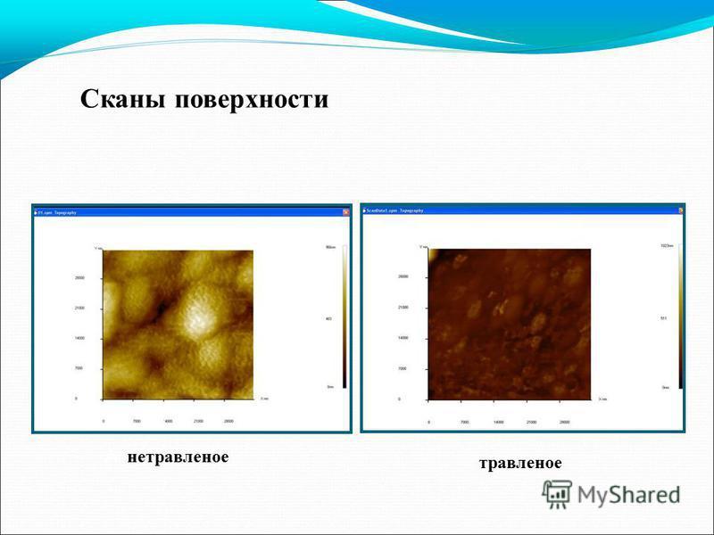 Сканы поверхности А нетравленое травленое