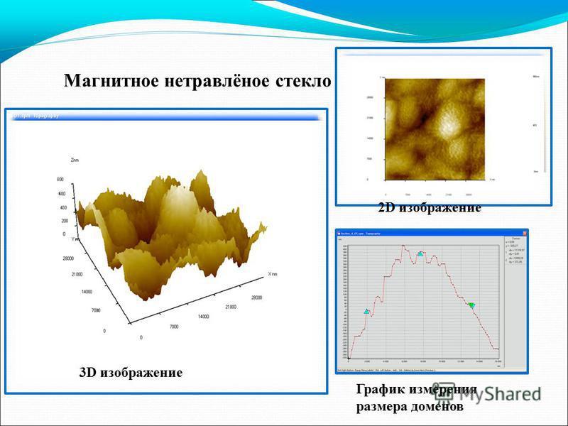 Магнитное нетравлёное стекло 3D изображение 2D изображение График измерения размера доменов