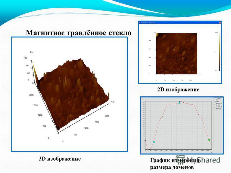 Магнитное травлённое стекло 33D изображение 2D изображение График измерения размера доменов