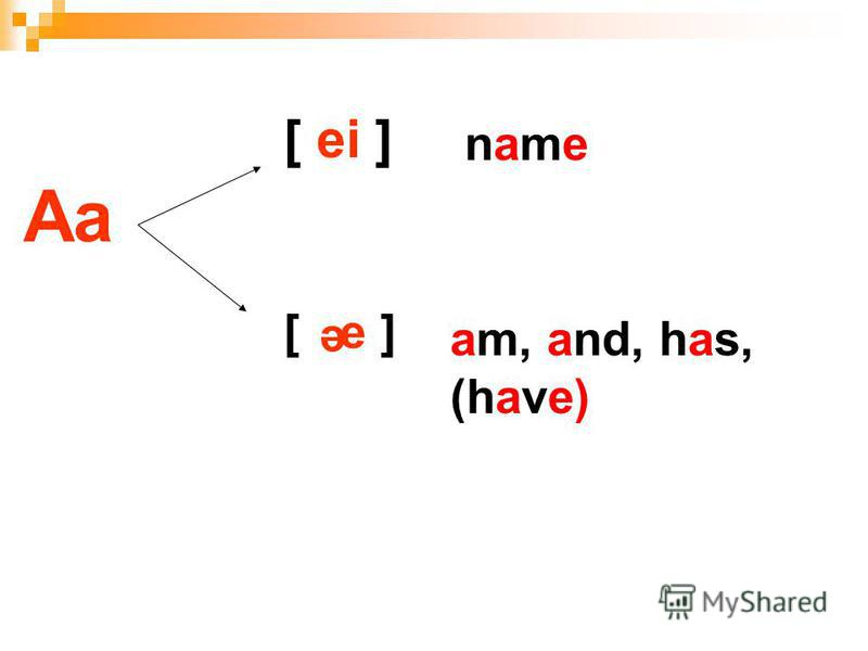 Aa [ ei ] [ e ] namename am, and, has, (have) e