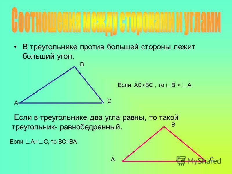 В треугольнике против большей стороны лежит больший угол. А В С Если АС>ВС, то В > А Если в треугольнике два угла равны, то такой треугольник- равнобедренный. Если А=С, то ВС=ВА А В С