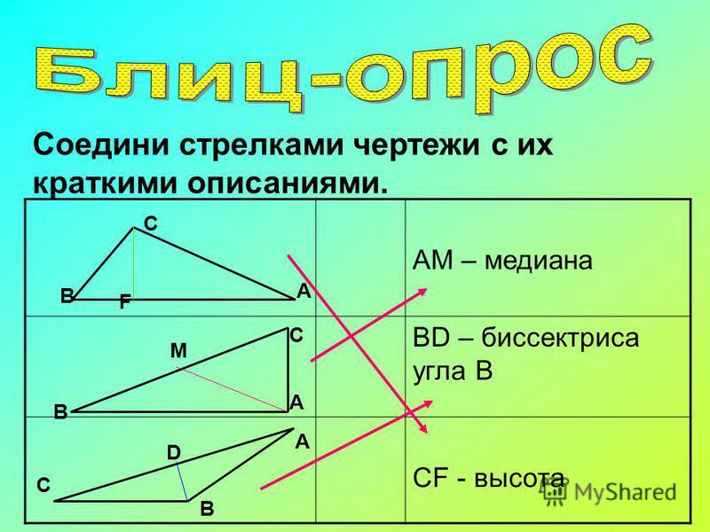 АМ – медиана BD – биссектриса угла В CF - высота Соедини стрелками чертежи с их краткими описаниями. В А С F B M C A C B D A