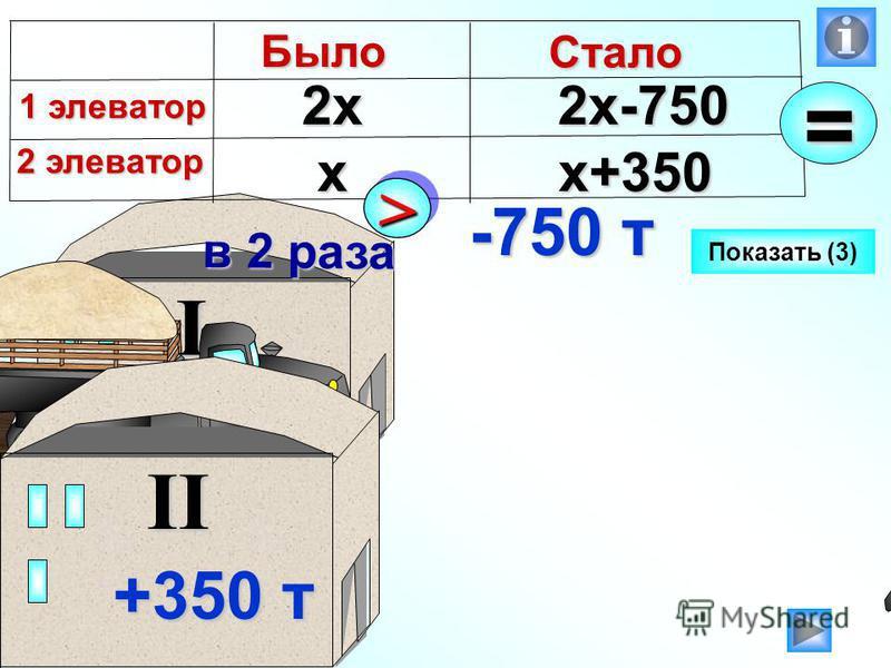 I -750 т II +350 т х 2 х 2 х 2 х 2 х 2 х-750 х+350 Было 1 элеватор 2 элеватор Стало = >> в 2 раза Показать (3)