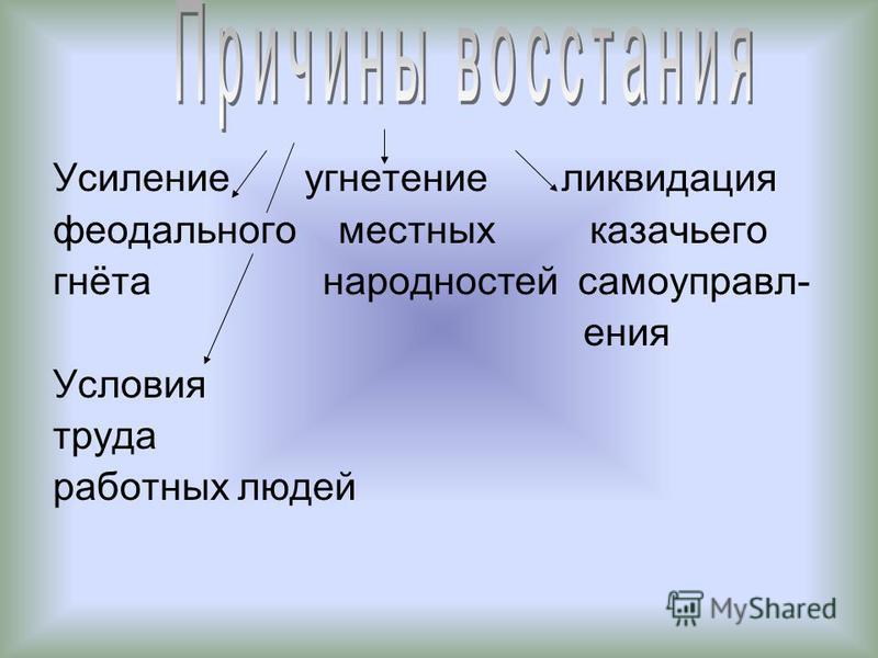 Усиление угнетение ликвидация феодального местных казачьего гнёта народностей самоуправления Условия труда работных людей