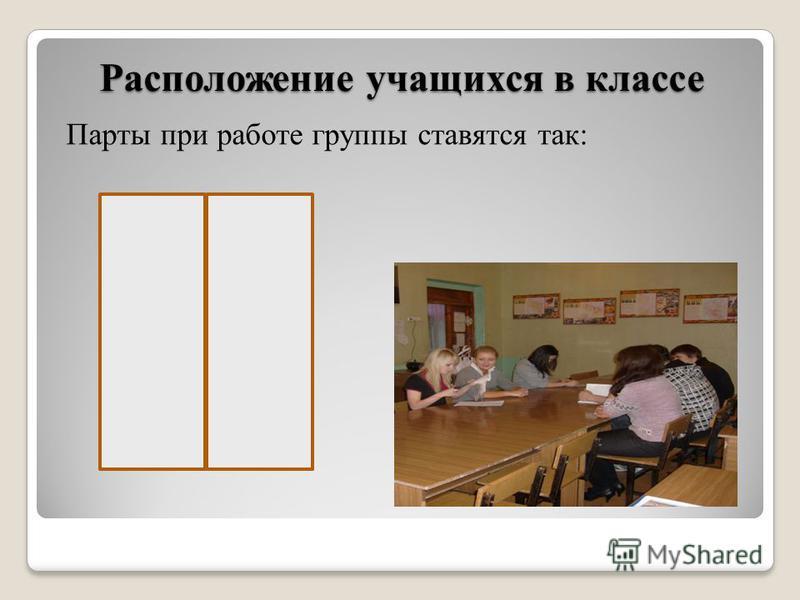 Расположение учащихся в классе Парты при работе группы ставятся так: