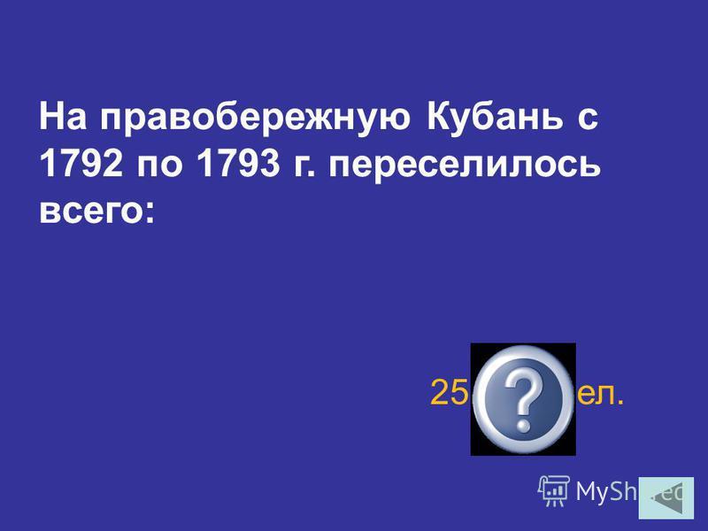 Первая партия строевых казаков на гребных судах под командованием полковника Саввы Белого прибыла в Тамань: 25 августа 1792 г