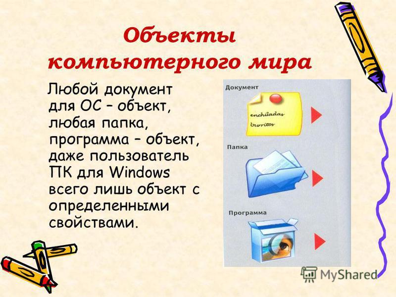 В компьютерном мире все точно также Главное: в се, что есть внутри Windows, чем бы это ни было, является объектами
