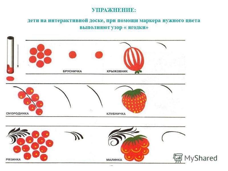 УПРАЖНЕНИЕ: дети на интерактивной доске, при помощи маркера нужного цвета выполняют узор « ягодки»