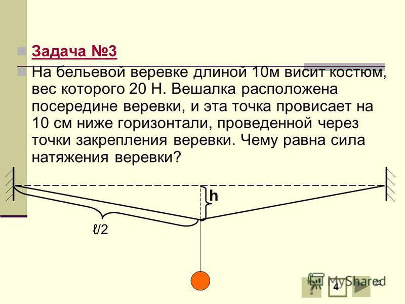 22 Задача 3 На бельевой веревке длиной 10 м висит костюм, вес которого 20 Н. Вешалка расположена посередине веревки, и эта точка провисает на 10 см ниже горизонтали, проведенной через точки закрепления веревки. Чему равна сила натяжения веревки? h /2