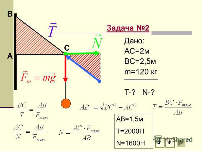 25 А В Задача 2 С 3 4 Дано: АС=2 м ВС=2,5 м m=120 кг T-? N-? АВ=1,5 м T=2000H N=1600H