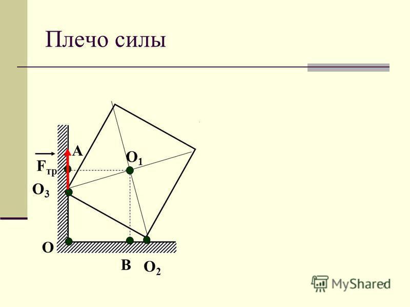 7 Плечо силы N O2O2 В F тр O1O1 O3O3 А O D O В С А F