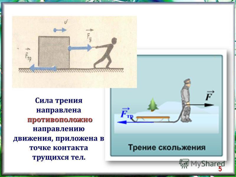5 Сила трения направлена противоположно противоположно направлению движения, приложена в точке контакта трущихся тел.