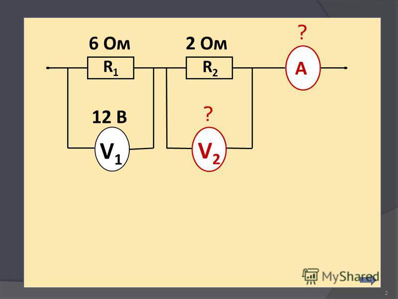 2 6 Ом 2 Ом ? ? V1V1 V2V2 A 12 B R1R1 R2R2 Соединение последовательное