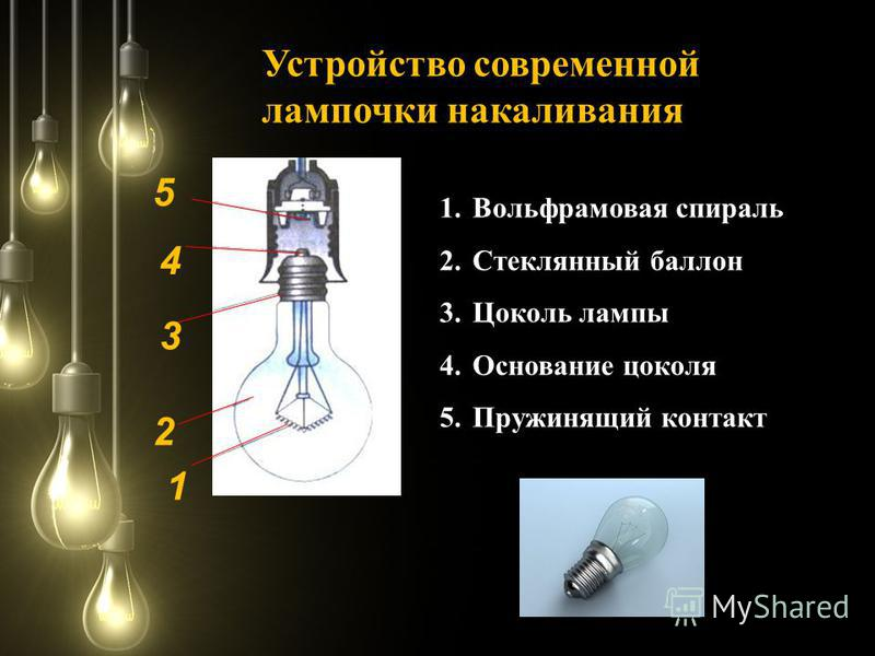 1. Вольфрамовая спираль 2. Стеклянный баллон 3. Цоколь лампы 4. Основание цоколя 5. Пружинящий контакт Устройство современной лампочки накаливания 2 1 3 4 5