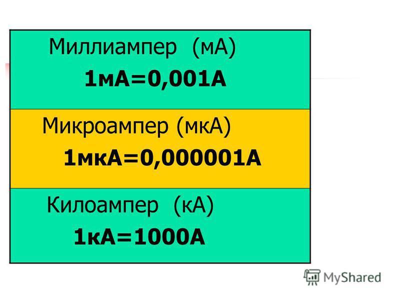 Миллиампер (мА) 1 мА=0,001А Микроампер (мкА) 1 мкА=0,000001А Килоампер (кА) 1 кА=1000А