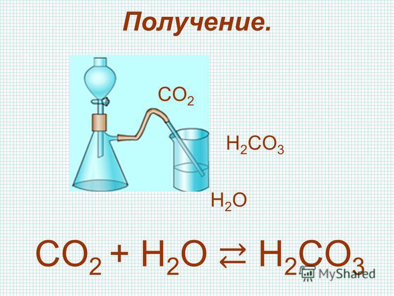 Получение. СO 2 + H 2 O H 2 CO 3. CO 2 H2OH2O H 2 CO 3
