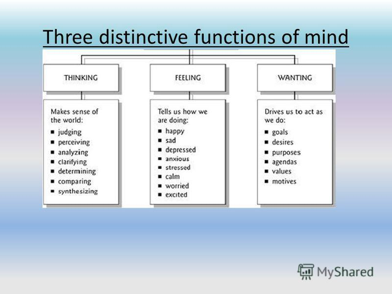 Three distinctive functions of mind
