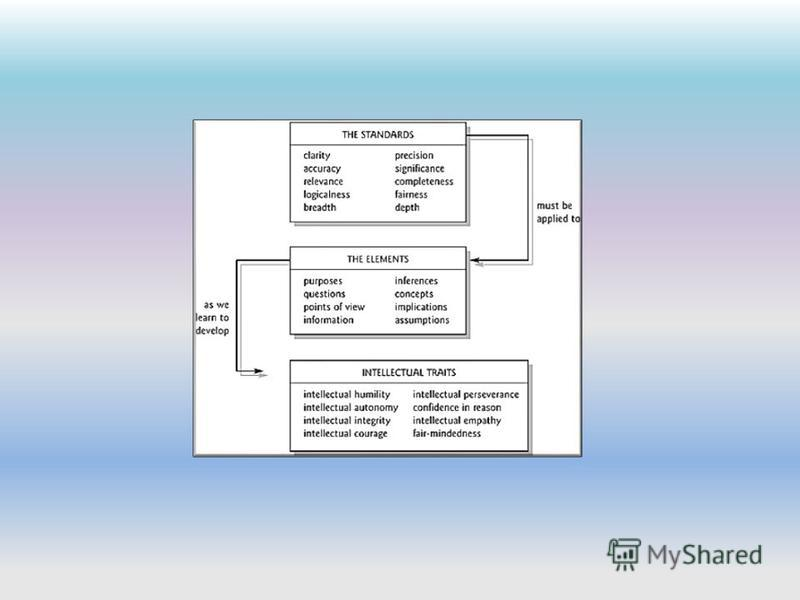 Figure    Revised Bloom s Taxonomy diagram indicating the move from lower level  critical thinking skills  level        to higher level thinking skils  level